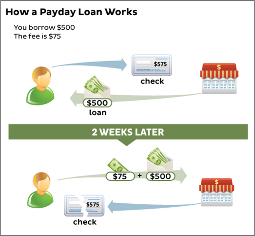 Payday installment loans springfield il image 10